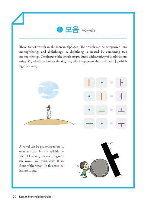 Korean Pronunciation Guide - How to Sound Like a Korean
